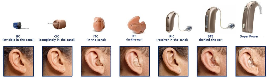 Audiology | Best Hearing Aid Dealers and Centers in Hyderabad